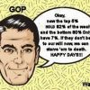 Prediction: GOP Too Stumble Badly In 2016 Election.