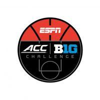 ACC/Big Ten Challenge 2020 reminds women's unequal footing in sports.