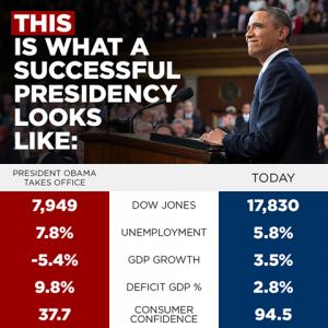 ObamaRecord-2014