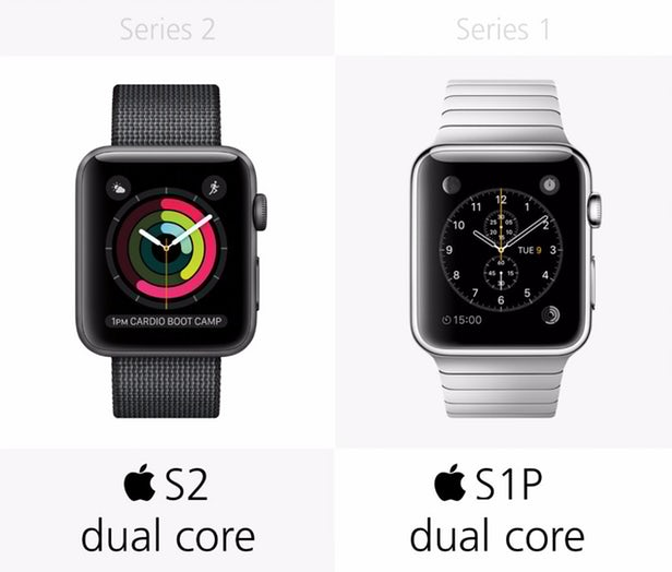 apple watch series 1 to apple watch series 3 how things. Black Bedroom Furniture Sets. Home Design Ideas