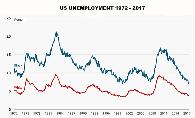 Unemployment Rate Drops In December, But So Did Labor Force
