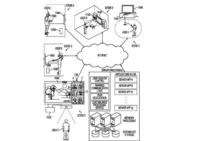 Ps5 Touchscreen Controller  Patent Reveals A Nasty Surprise    Thyblackman
