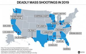 Six Serious Solutions To Reduce Mass Shootings and Protect Liberty.