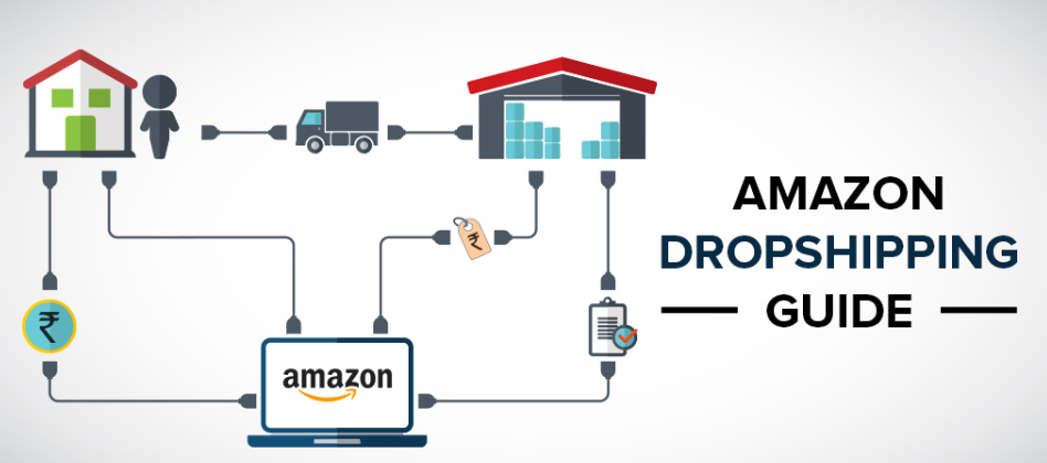 How to Get Started with Dropshipping on Amazon.