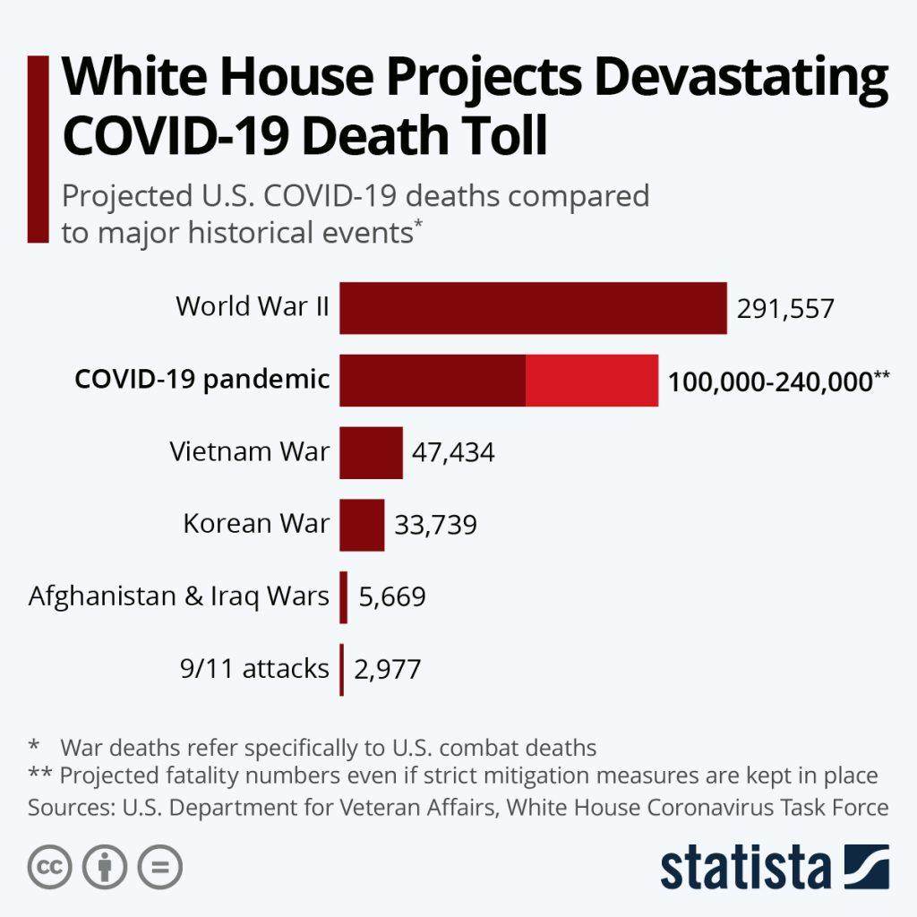 covid-19-deaths-2021