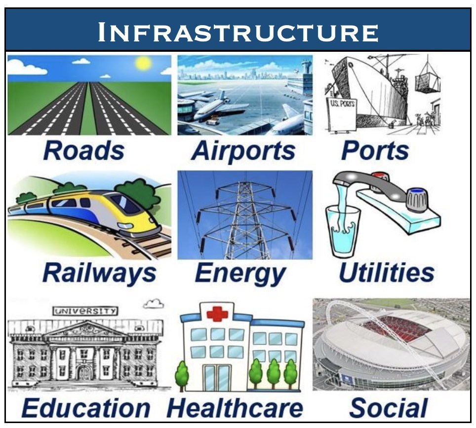 Infrastructure-USA-joebiden