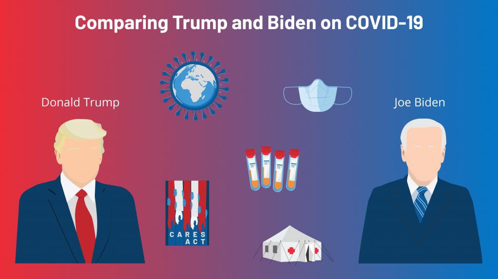 Covid is Resurging. So is Donald Trump Politics.